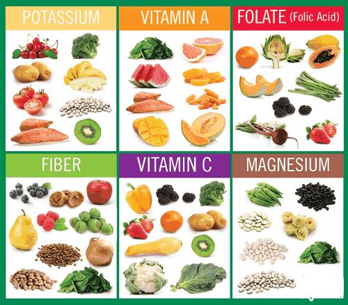 nutrientsinfruitsveggies1